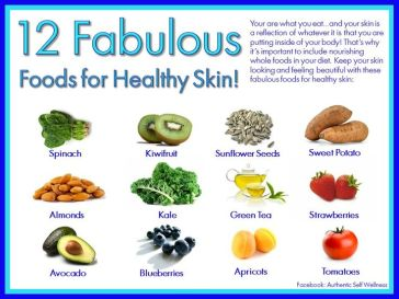 eating and skin care