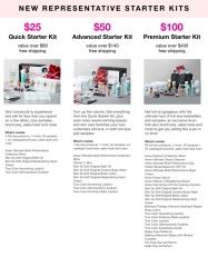 Avon kits 2018 described